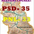 În județul Hunedoara PSD are 35 de primari, PNL – 33 și Pro România a câștigat  Vulcanul
